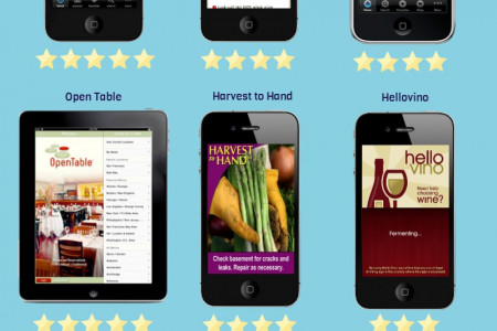 Free iPhone Apps for Food Lovers Infographic