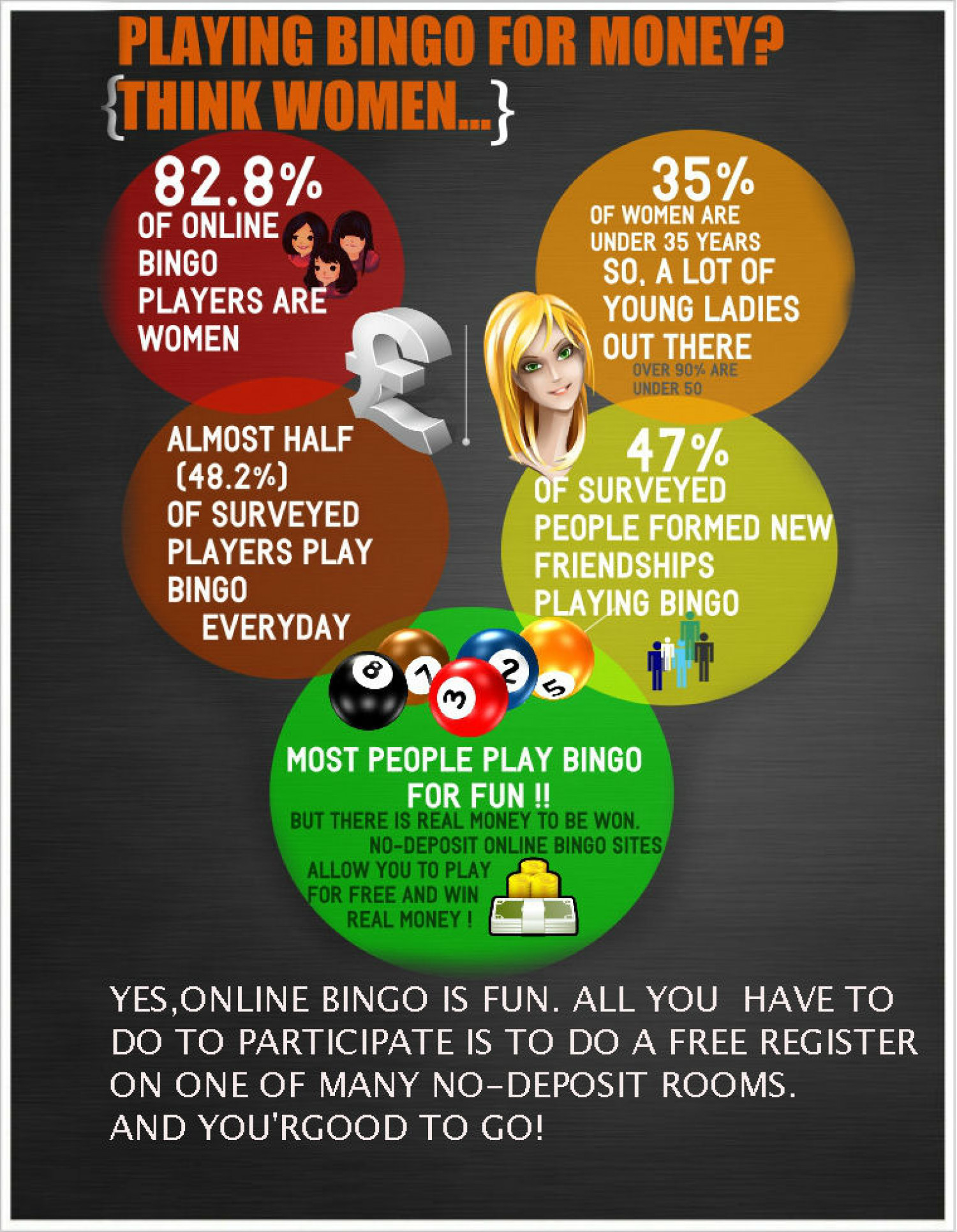 Free Online Bingo Facts Infographic