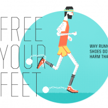 Free Your Feet Infographic