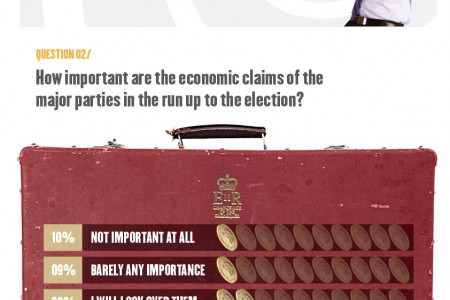Freedom Finance Consumer Manifesto � The Economy Survey Results Infographic