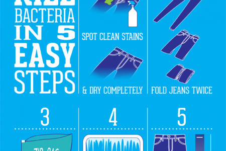 Freezing Your Jeans Infographic