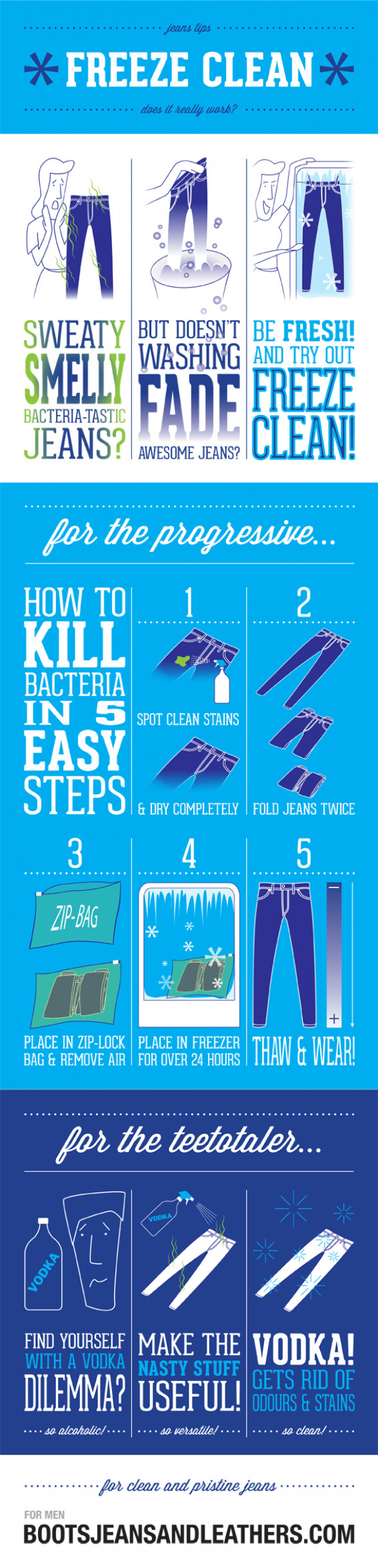 Freezing Your Jeans