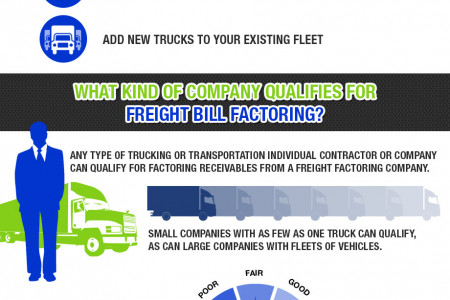 Freight Factoring Keeps Truckers on the Move Infographic