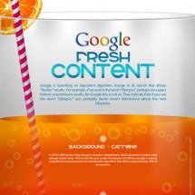 Fresh Google Content Infographic