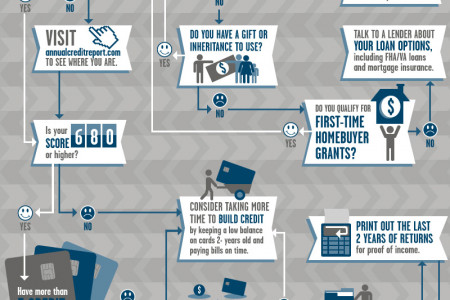 From House Hunter to Homeowner Infographic