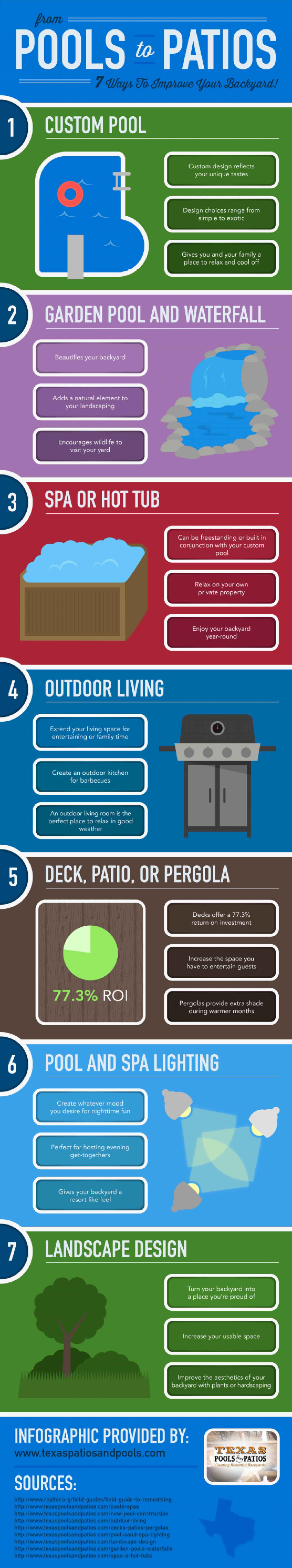 From Pools to Patios, 7 Ways to Improve Your Backyard! Infographic
