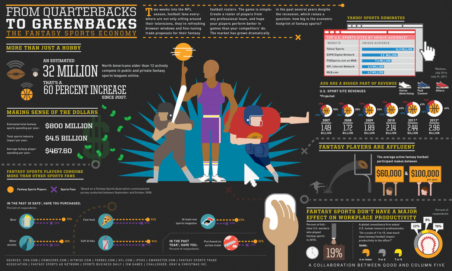 From Quarterbacks to Greenbacks Infographic