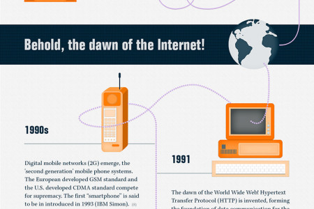From Rotary to WebRTC: A Brief Evolution of the Phone Infographic