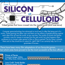 From Silicon to Celluloid Infographic