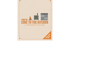 From the Cave to Kitchen: The History of the Oven Infographic