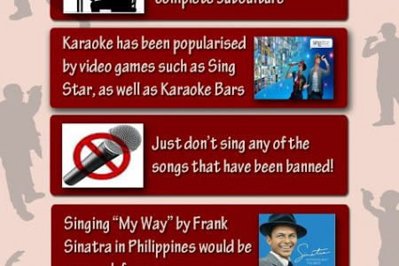 Fun Facts About Karaoke Music Infographic