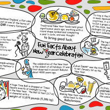 Fun Facts about New Year Celebration Infographic