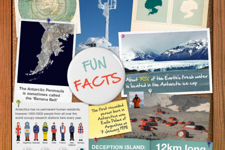 Fun Facts: Antarctica Infographic