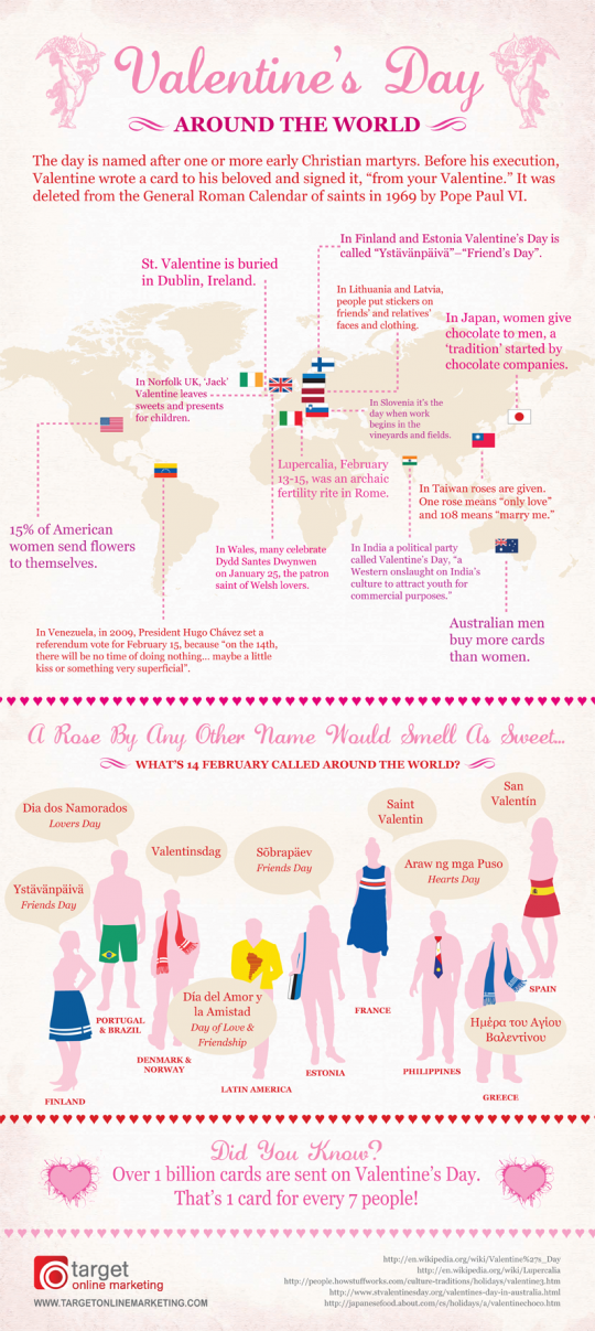 Fun facts around the world about Valentine