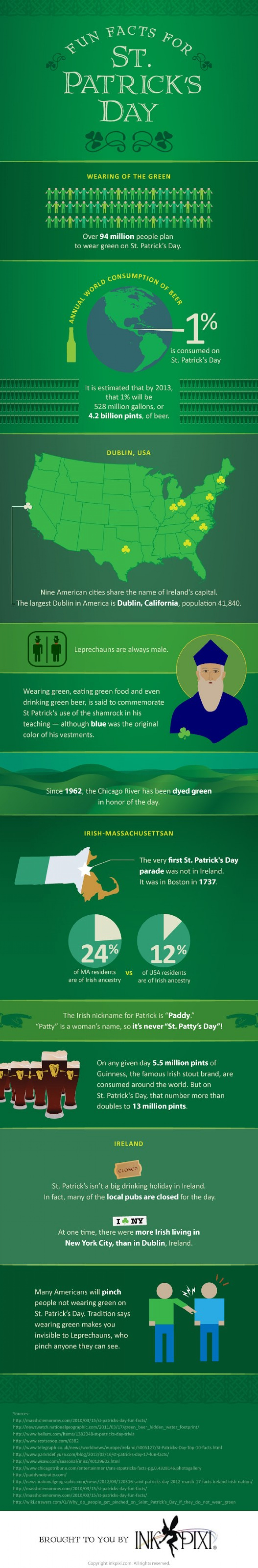 Fun Facts for St. Patrick's Day Infographic