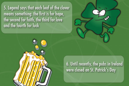 Fun St. Patrick's Day Facts Infographic