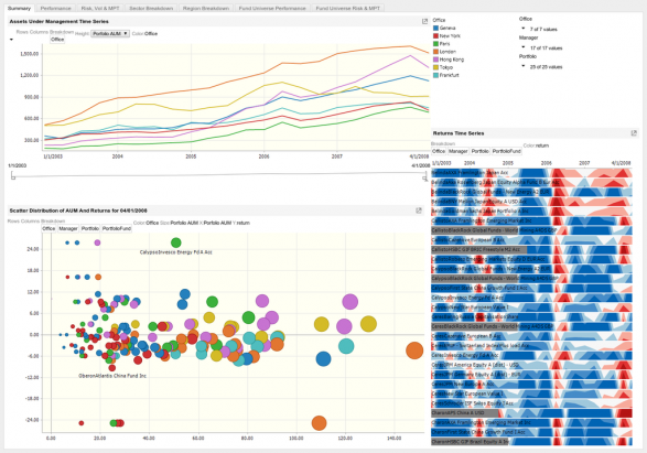 Fund of Fund Analysis interactive analytical dashboard
