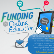 Funding for Online Education Infographic
