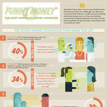 Funny Money: The Most Awkward Money Moments Infographic