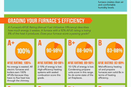 Furnace Maintenance Tips to Keep You Warm This Winter Infographic