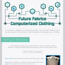 Future Fabrics: Computerized Clothing Infographic