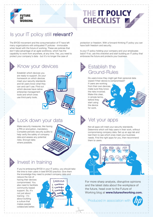 Future of Working - IT Policy Checklist Infographic