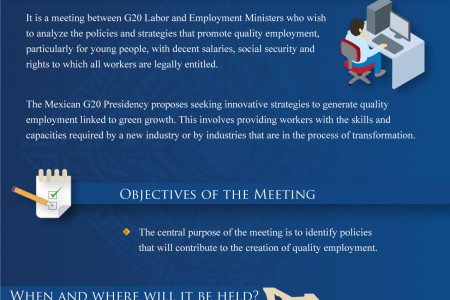 G20: Labor and Employment Minister's Meeting Infographic