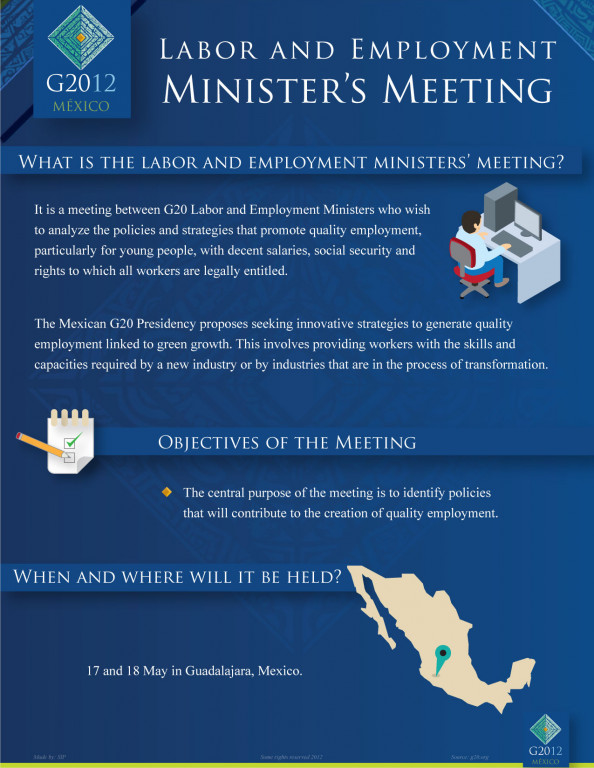 G20: Labor and Employment Ministers Meeting Infographic