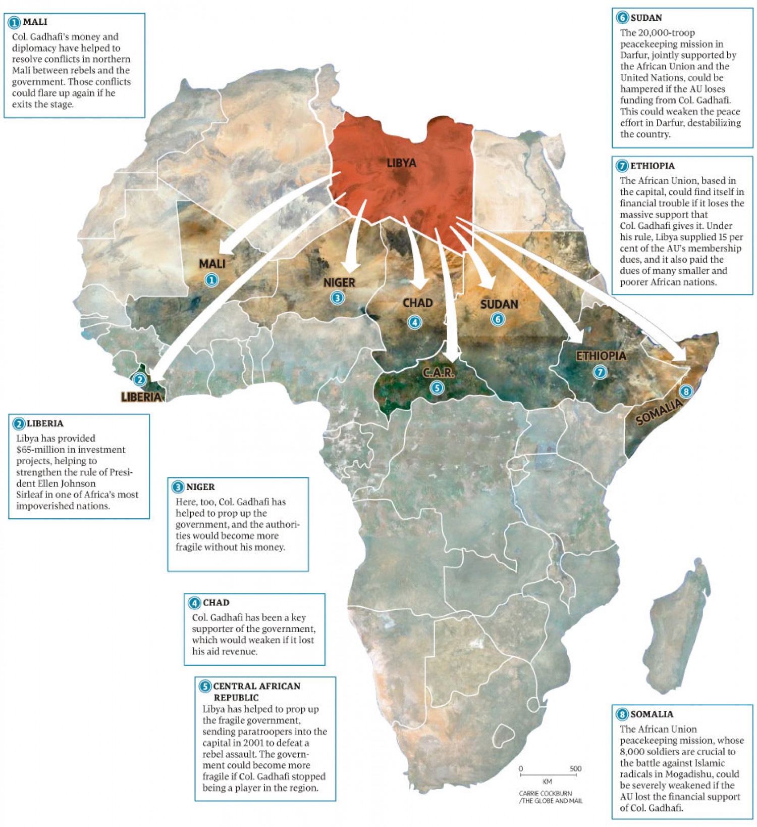 Gadhafi's Influence on Africa Infographic