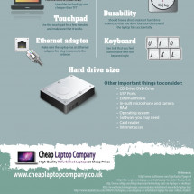 Gaining a Better Deal with Refurbished Laptops Infographic