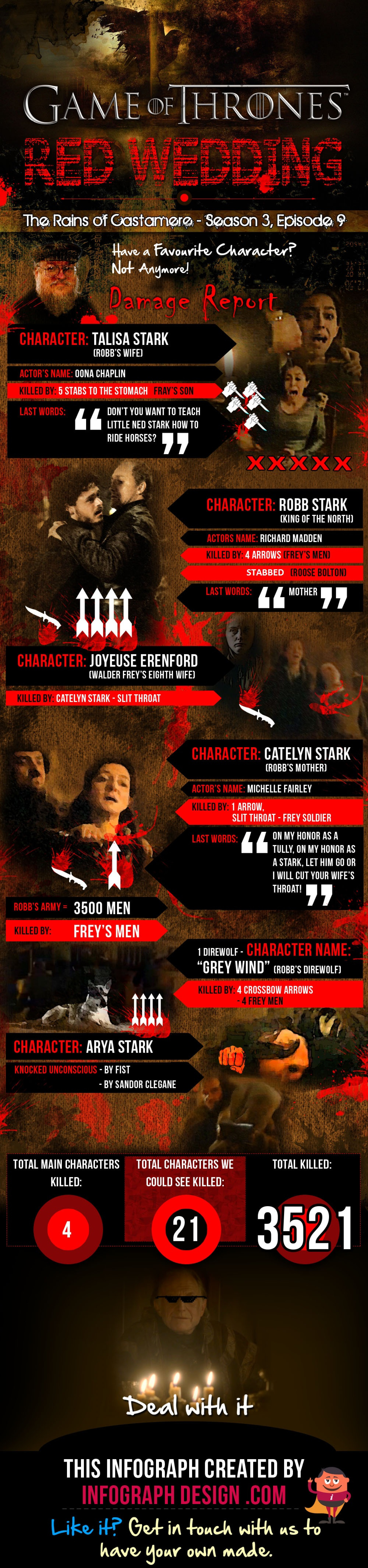 Game Of Thrones Red Wedding Infographic