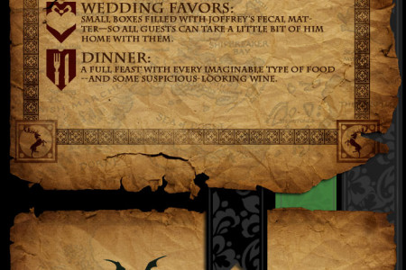 Game of Thrones: A Song of Weddings and Woes Infographic