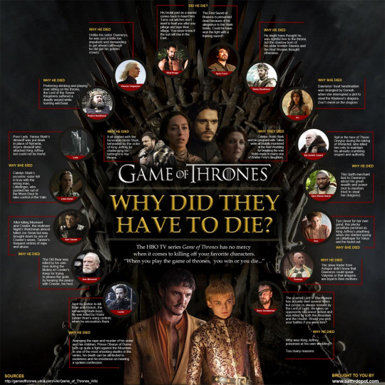Game of thrones. Why did they have to die ?