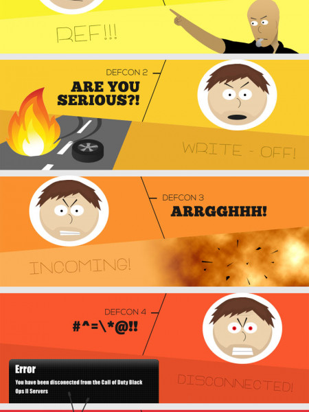 Gaming Rage - What Type Are You Infographic