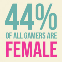 Gaming statistics Infographic