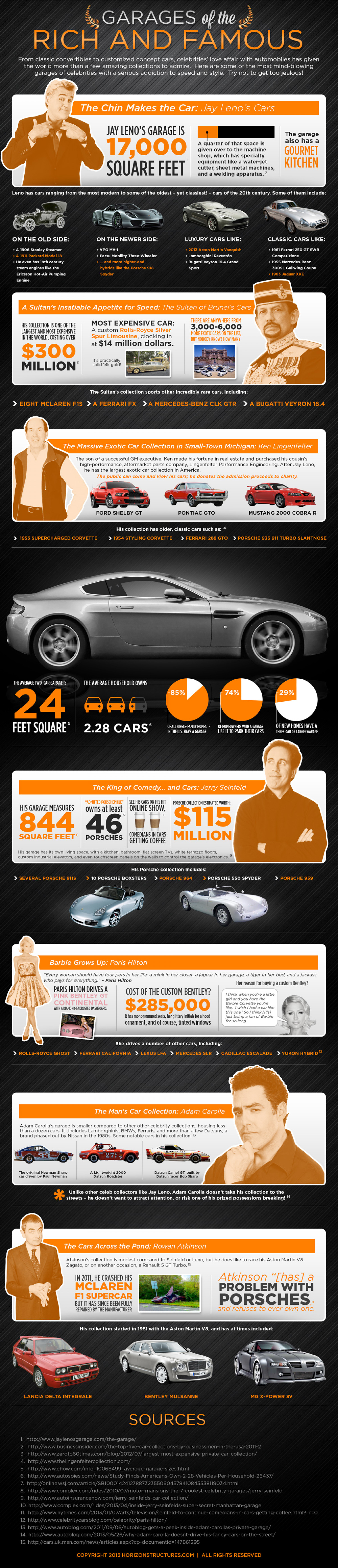 Garages of the Rich and Famous Infographic