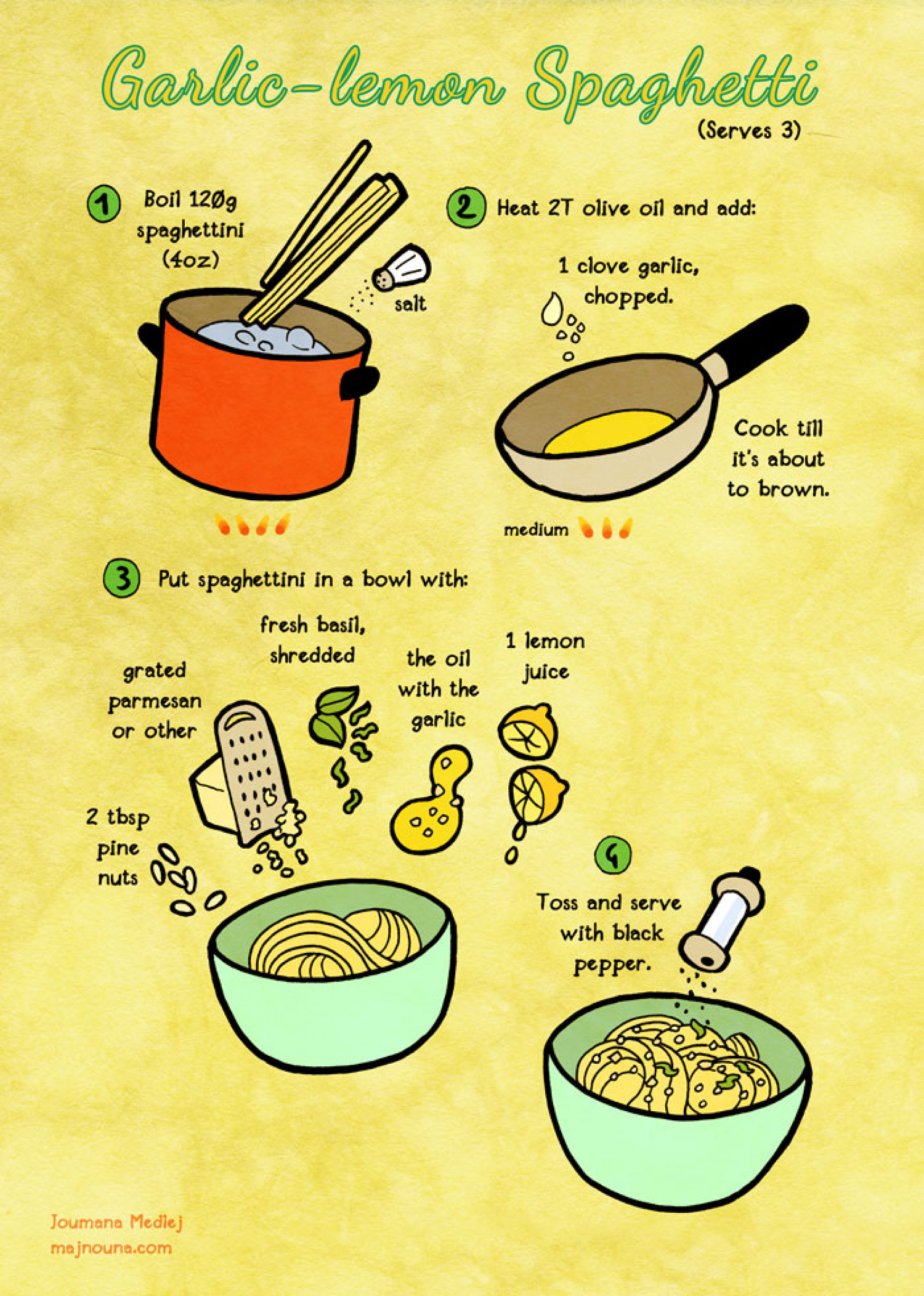 Garlic Lemon Pasta Infographic
