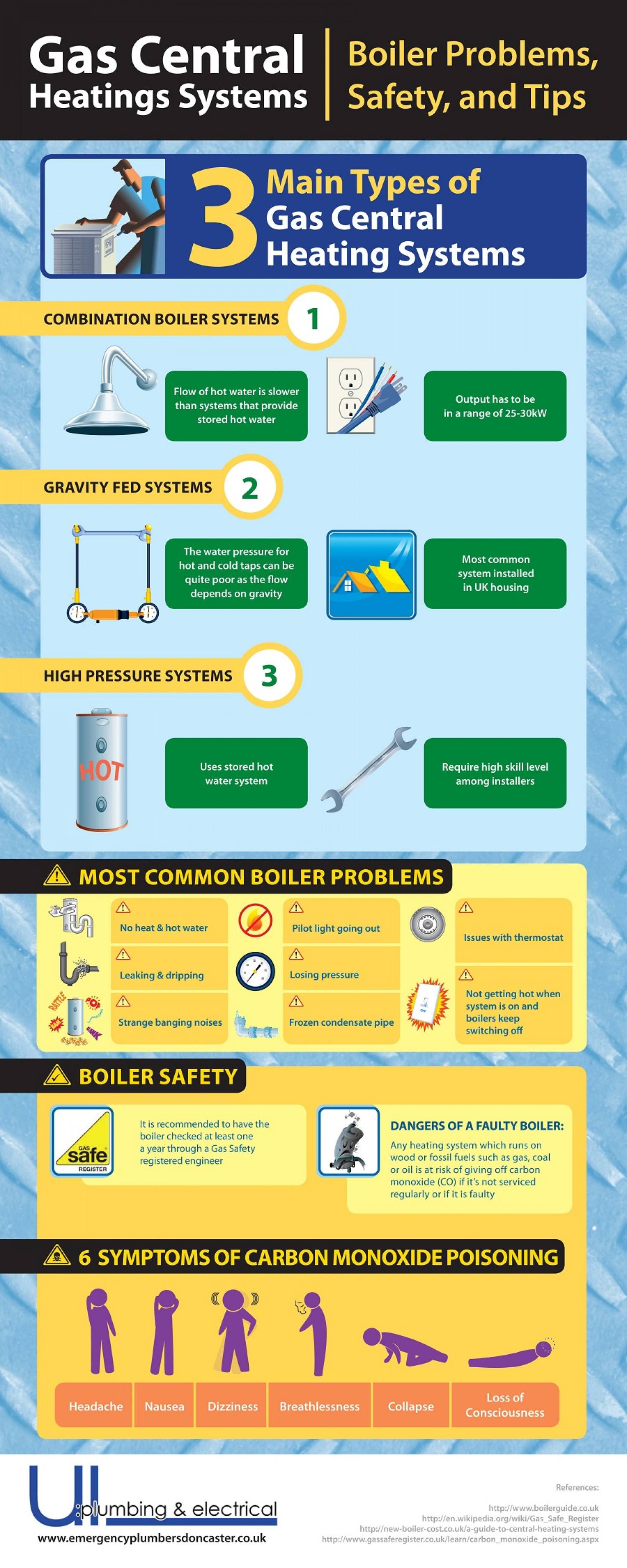 Gas Central Heating Systems: Boiler Problems, Safety, and Tips Infographic