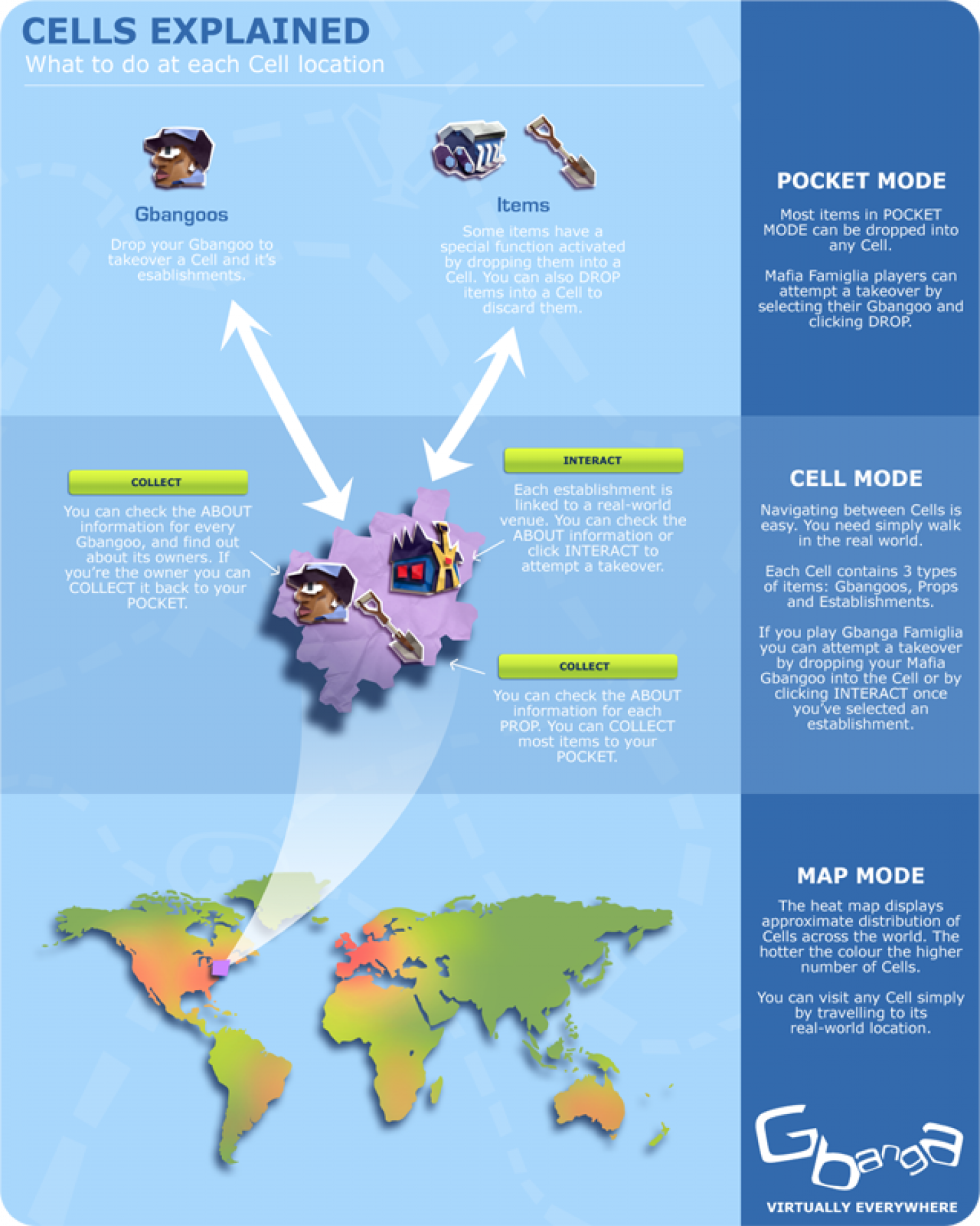 Gbanga's Infographic – Cells Explained Infographic