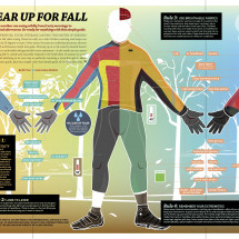 Gear Up For Fall Infographic