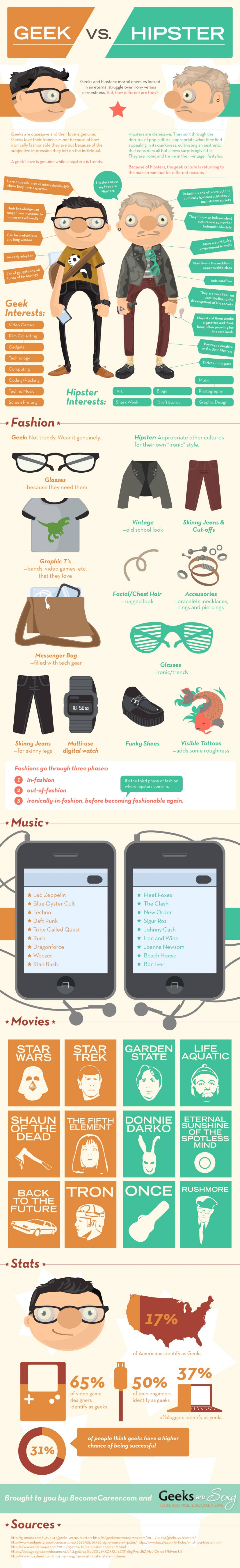 Geek vs Hipster Infographic