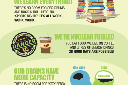 Geeks Rule The World Infographic
