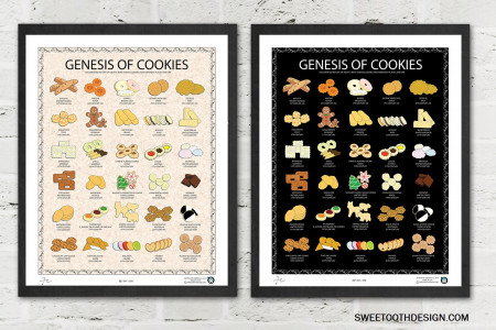 Genesis of Cookies Poster, the Documented History of Cookie Infographic