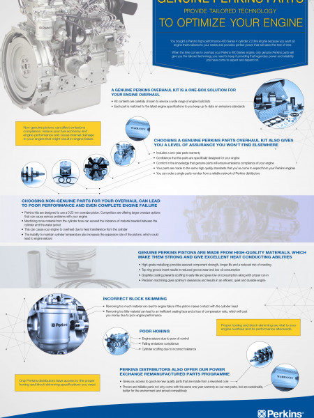 Genuine Perkins Parts to optimize Your Engine Infographic