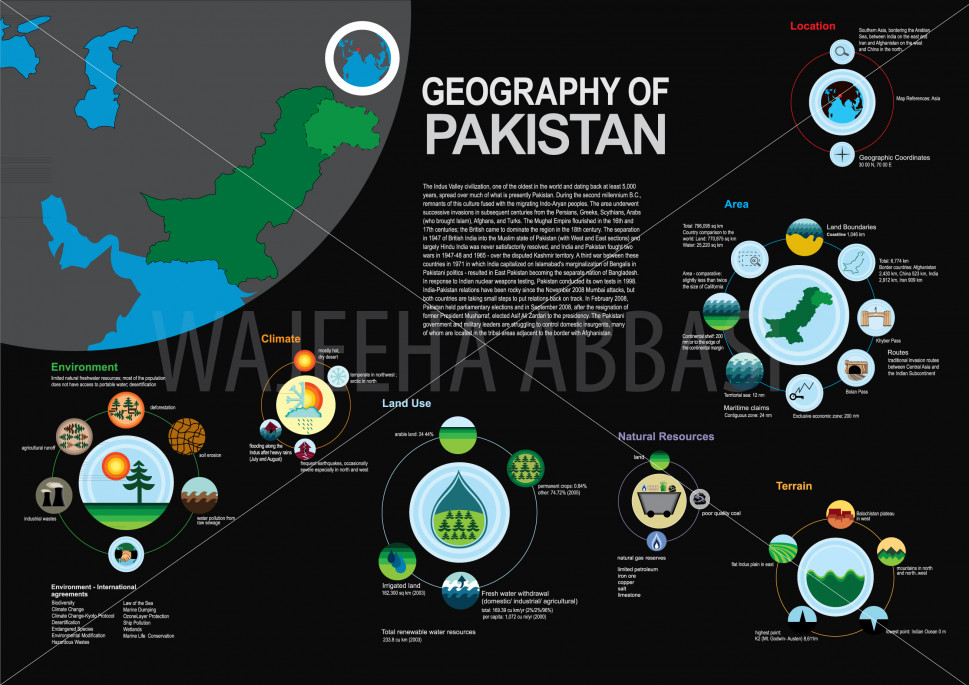 Geography of Pakistan  Infographic