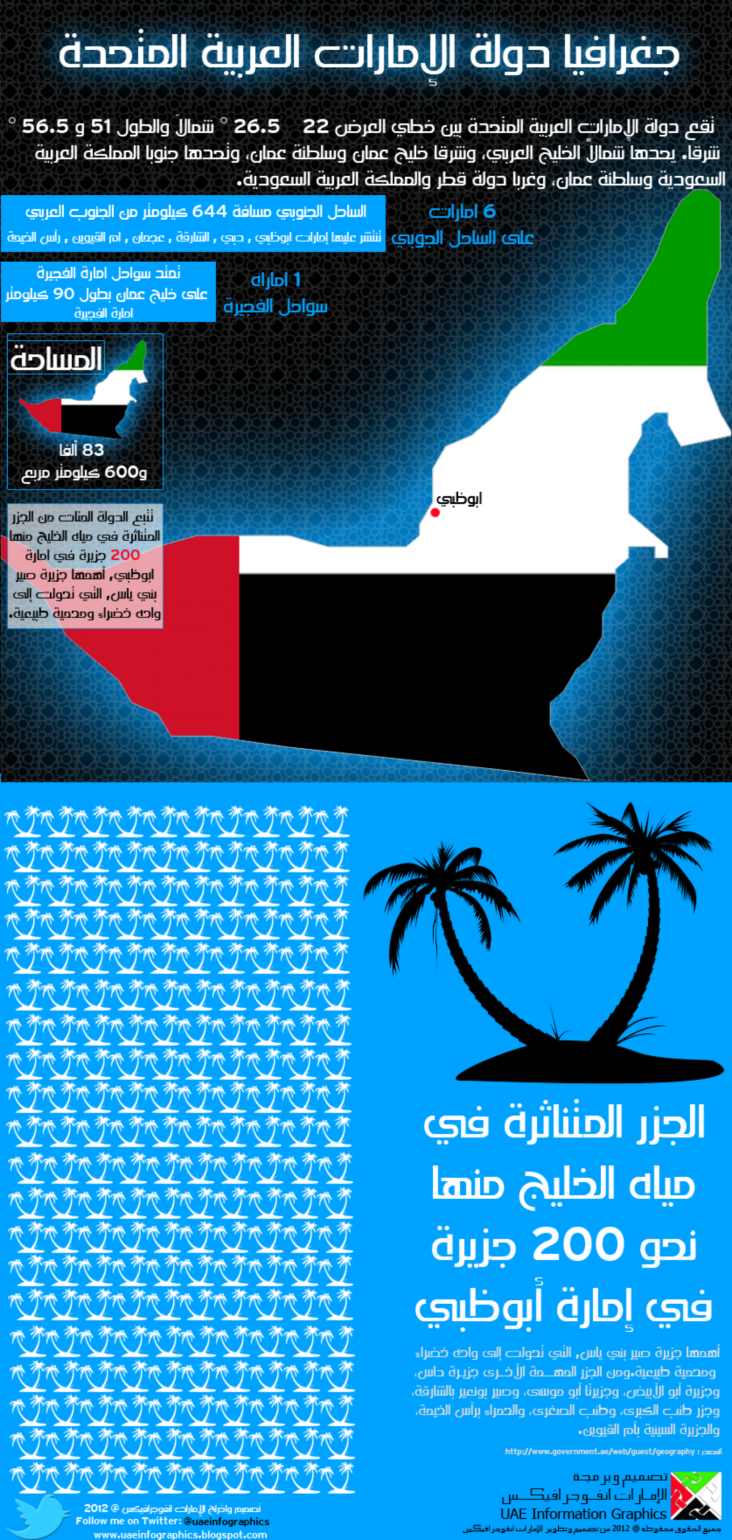 Geography of the United Arab Emirates & The Islands Infographic