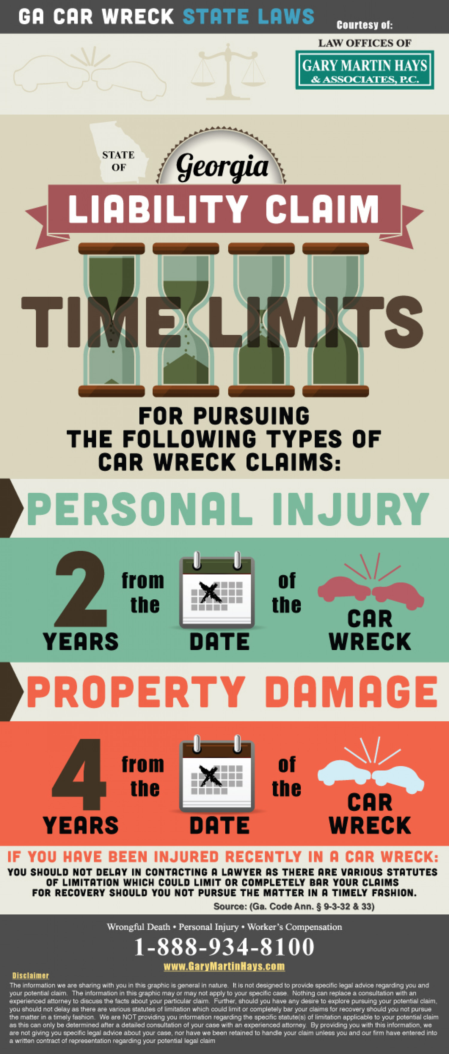 Georgia Liability Claim Time Limits Infographic