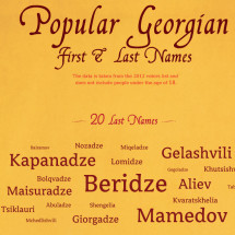 Georgian names Infographic