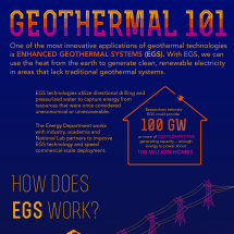 Geothermal 101 Infographic