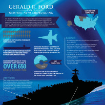 Gerald R. Ford Infographic